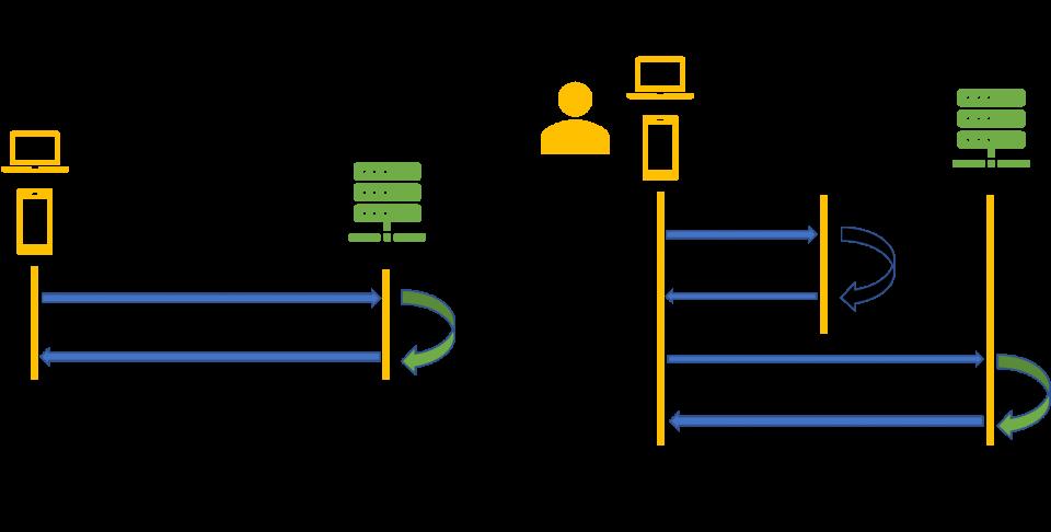 Los acortadores de URLs y la protección de datos
